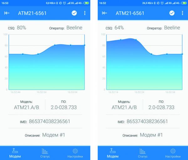 Уровень GSM-сигнала модема в Bluetooth-приложении ATM Control SE