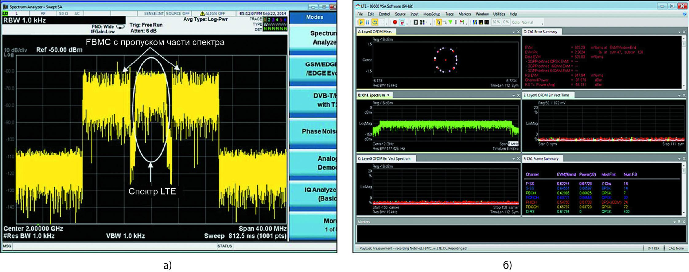 Анализ спектра с помощью ПО 89600 VSA позволяет получить