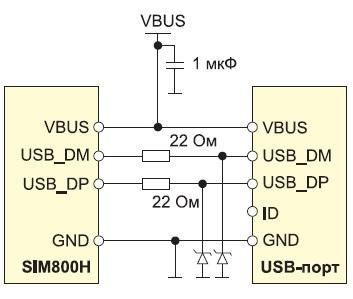 Схема подключения USB-порта