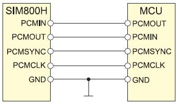 Схема подключения PCM-интерфейса