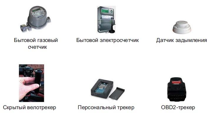Области применения малогабаритного GSM/GPRS-модуля SIM800H