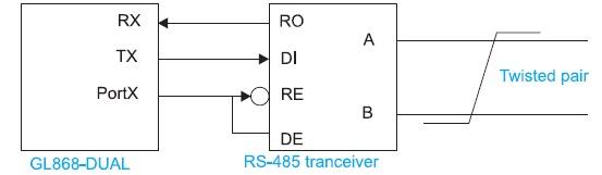 Поддержка интерфейса RS-485