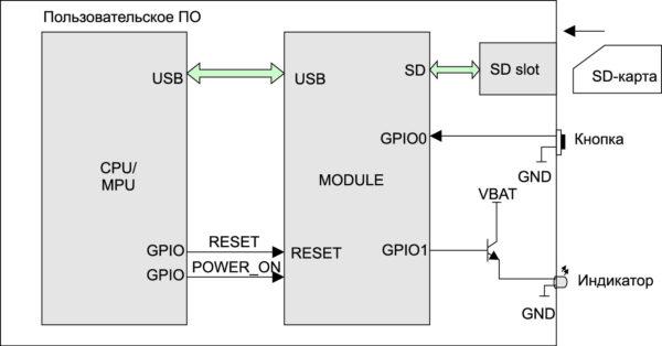 Схема подключения модуля для реализации обновления ПО при помощи SD-карты памяти