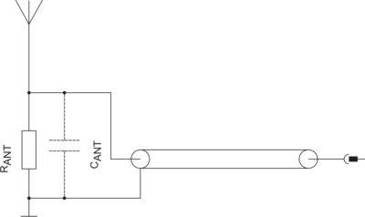 GSM/UMTS-антенна