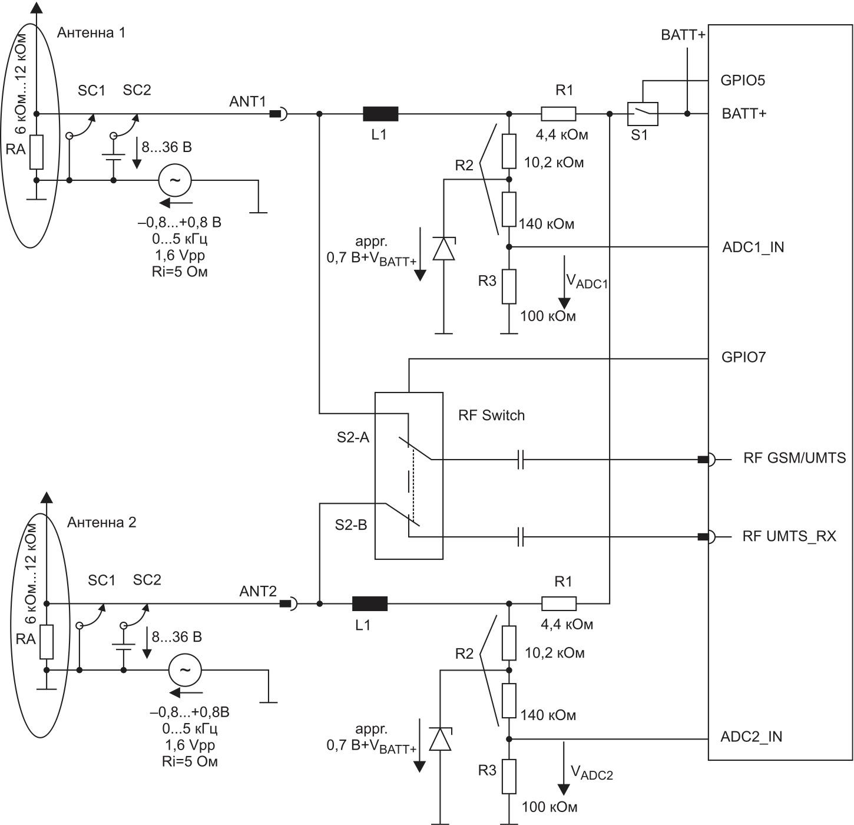 Схема подключения AHS3 для диагностики GSM/UMTS-антенн