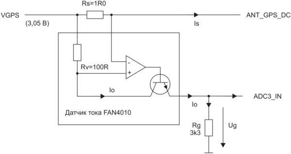 Диагностика GPS/ГЛОНАСС-антенны
