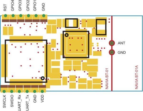 Расположение и назначение выводов модуля NAVIA BT-01(A)