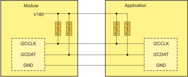Схема подключения интерфейса I2C к линии V180