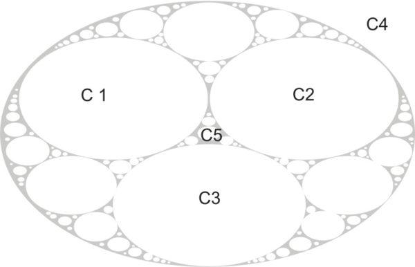 Круговая структура «Сетка Аполлония»