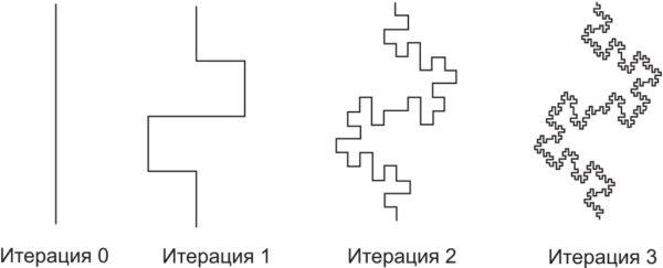 Кривая Минковского