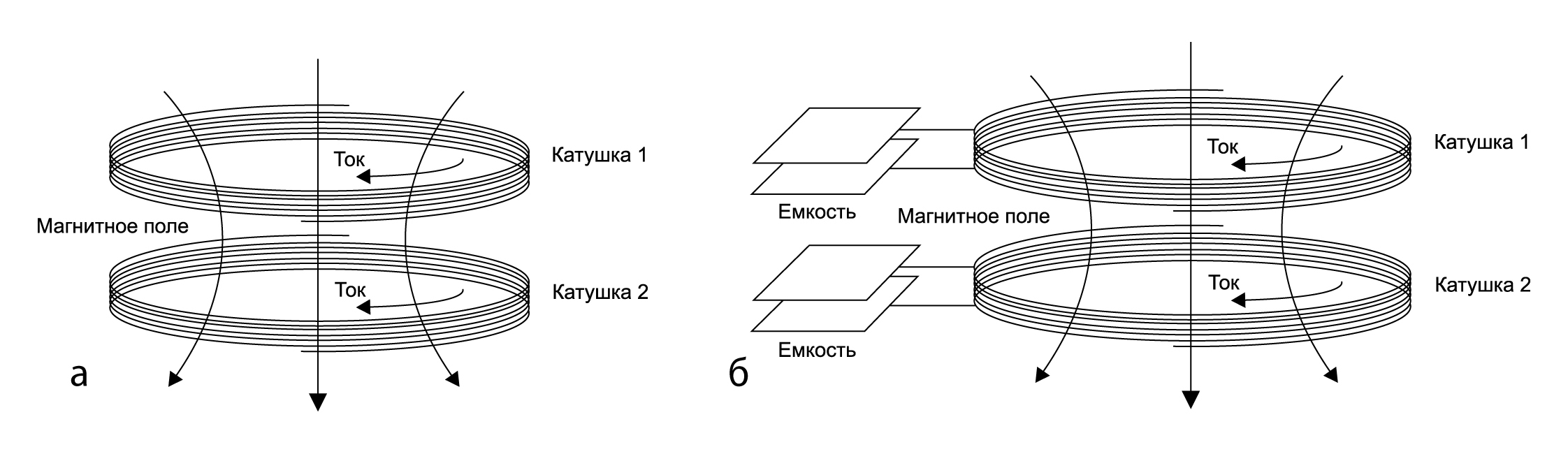 Модели беспроводных зарядных систем на основе индуктивной и магнитно-резонансной связи