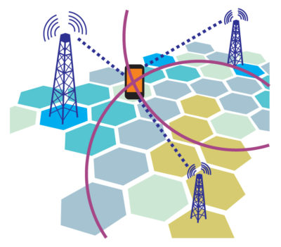 Схема технологии позиционирования OTDOA Rel. 14 в сетях NB-IoT