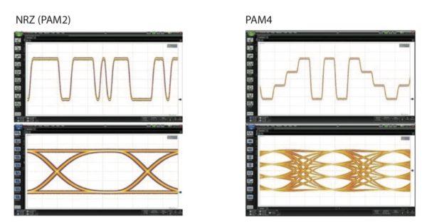 Сравнение сигналов NRZ и RAM4