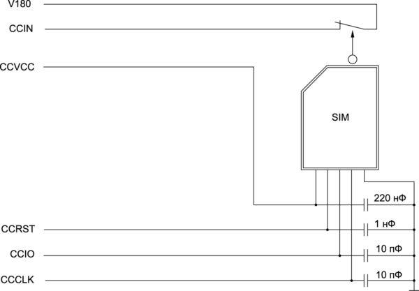 Рекомендуемая схема подключения внешней SIM-карты к модулю EXS82
