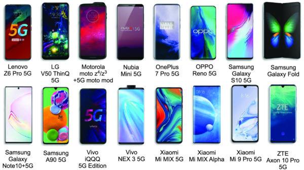 Модели 5G-смартфонов