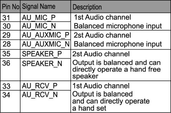 Аудиоканалы