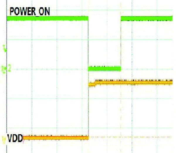 Включение модуля G510. Power_ON = 800 мс