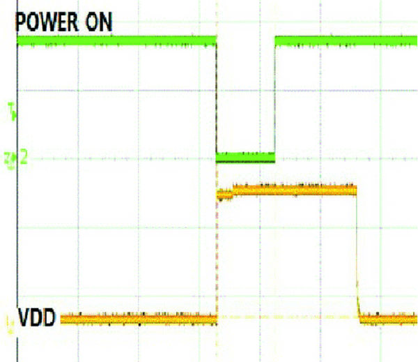 Включение модуля G510. Power_ON = 600 мс