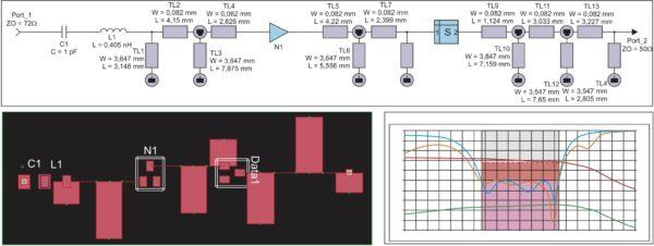 Синтез схемы согласования импеданса и микрополосковая топология трехкаскадной согласующей схемы, работающей в диапазоне 2–3 ГГц и позволяющей достичь обратных потерь –20 дБ и усиления 35 дБ, выполняется менее чем за час