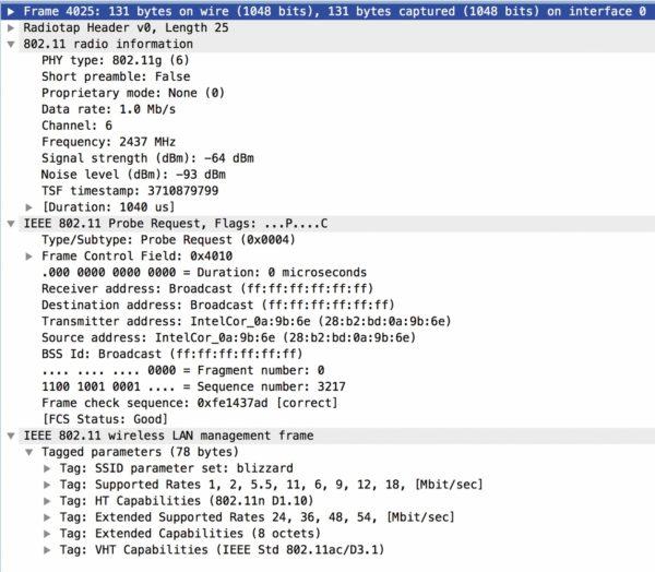 Информация, предоставляемая в probe-request-фрейме