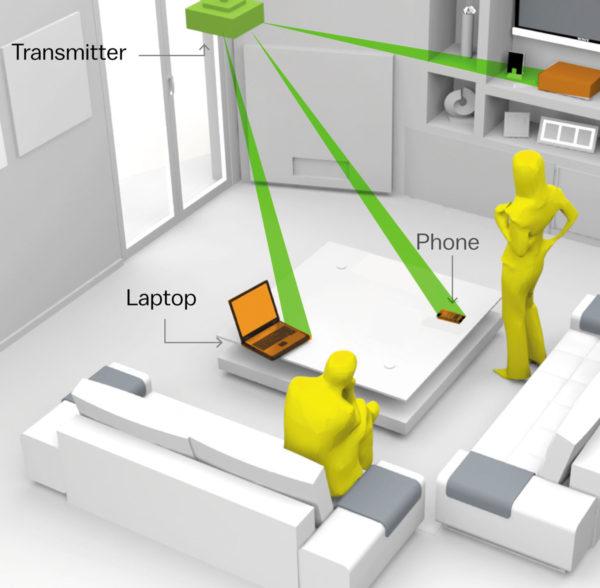 Магнитный резонанс не накладывает ограничения на форму источника излучения: излучающие резонаторы могут быть реализованы на тонких гибких печатных платах, сформированы в трехмерные формы, чтобы создать «зарядный объем»