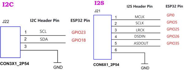 Распиновка разъемов I2C и I2S на плате ESP32-LyraT