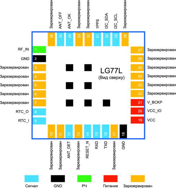 Распиновка модуля LG77L