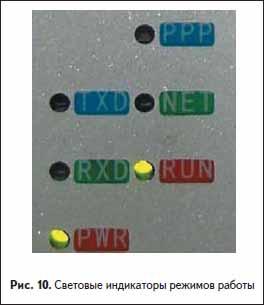 Световые индикаторы режимов работы 3G/HSDPA/EDGE/GPRS – Ethernet шлюза