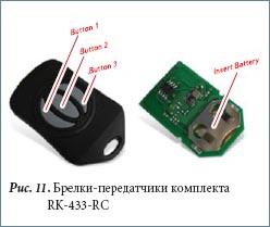 Брелки-передатчики комплекта RK-433-RC