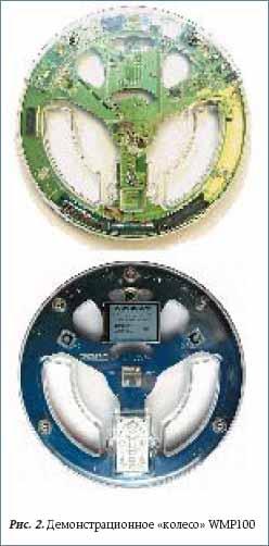 Демонстрационное «колесо» WMP100