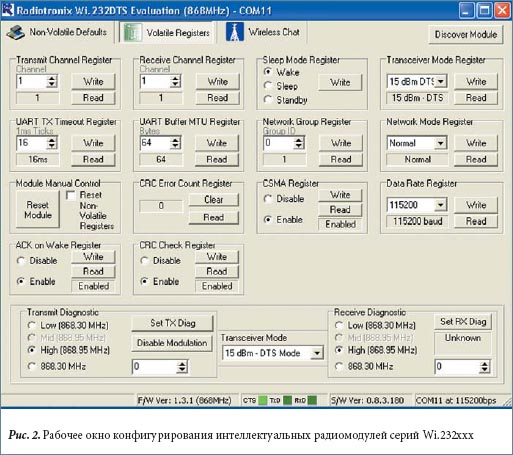 Рабочее окно конфигурирования интеллектуальных радиомодулей серий Wi.232xxx