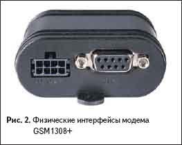 Физические интерфейсы модема GSM1308+