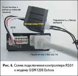 Схема подключения контроллера RS01 к модему GSM1208 Enfora