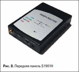 Передняя панель 3G/HSDPA/EDGE/GPRS – Ethernet шлюза S1901H