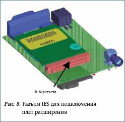 Разъем IES для подключения плат расширения
