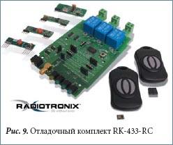 Отладочный комплект RK-433-RC
