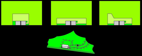 Конфигурация GC-площадки