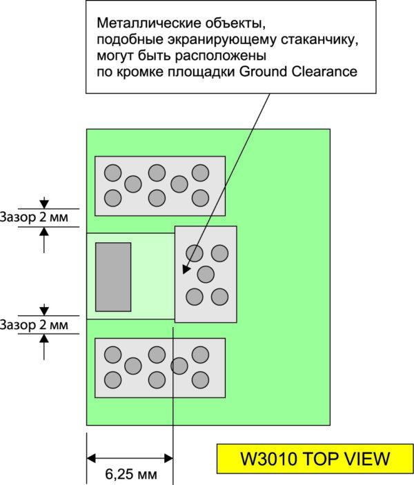 Рекомендуемое размещение металлических компонентов относительно антенны