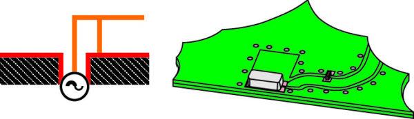 Керамическая PIFA-антенна