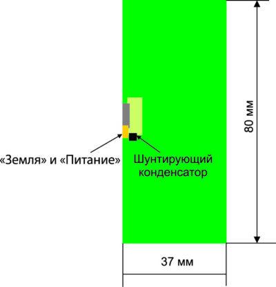 Рекомендуемое размещение антенны