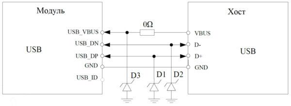 Схема подключения USB-интерфейса модулей SIM7600