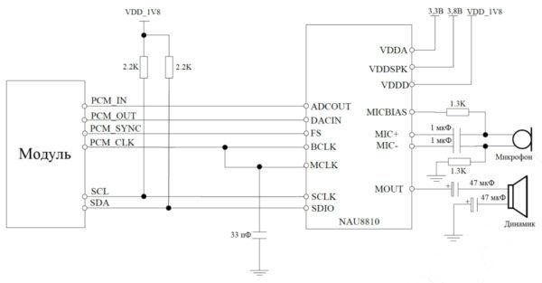 Схема подключения аудиокодека к модулям SIM7600