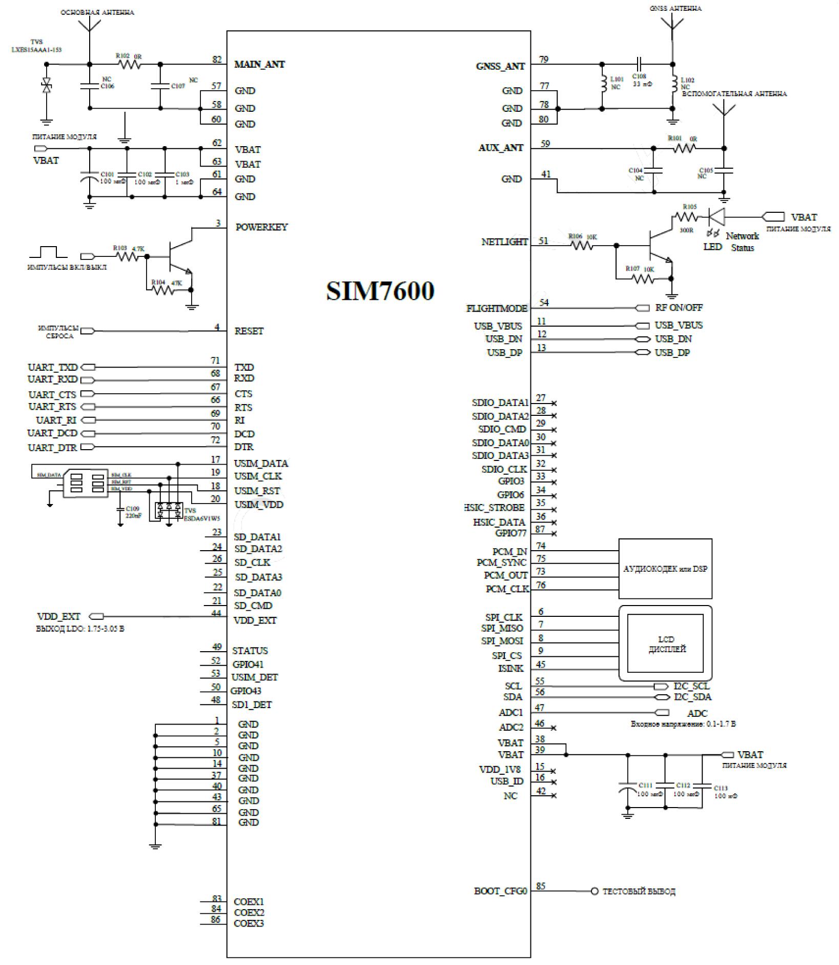 Обобщенная структурная схема подключения SIM7600E и периферийных устройств
