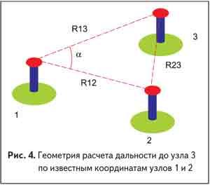 геометрия рассчета дальности до узла 3 по известным координатам узлов 1 и 2