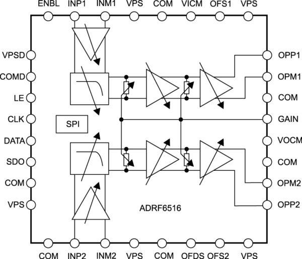 Блок-схема ADRF6516
