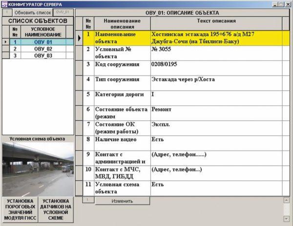 Пример вспомогательной и справочной информации на экране диспетчера