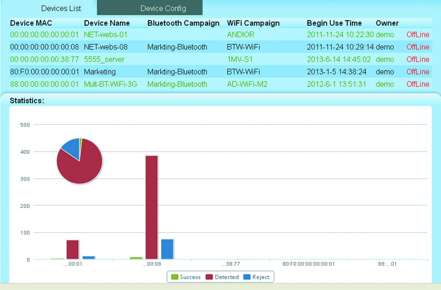 Главное меню программы BlueOne Wireless Marketing