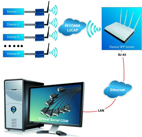 Схема работы BlueOne BSP1000D