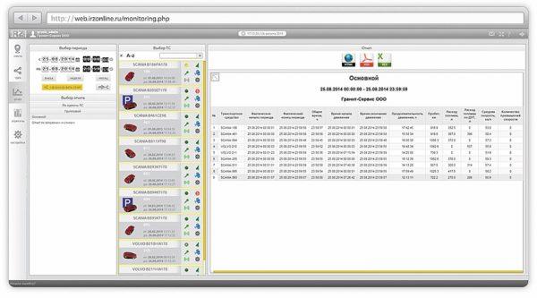 Групповой отчет транспортных средств с дальнейшей выгрузкой в PDF, XLS и HTML