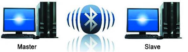 Bluetooth-соединение двух компьютеров